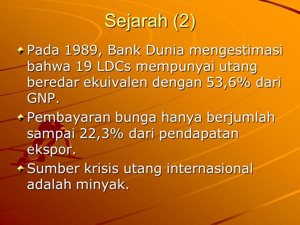Sejarah (2) Pada 1989, Bank Dunia mengestimasi bahwa 19 LDCs mempunyai utang beredar ekuivalen dengan 53,6% dari GNP.