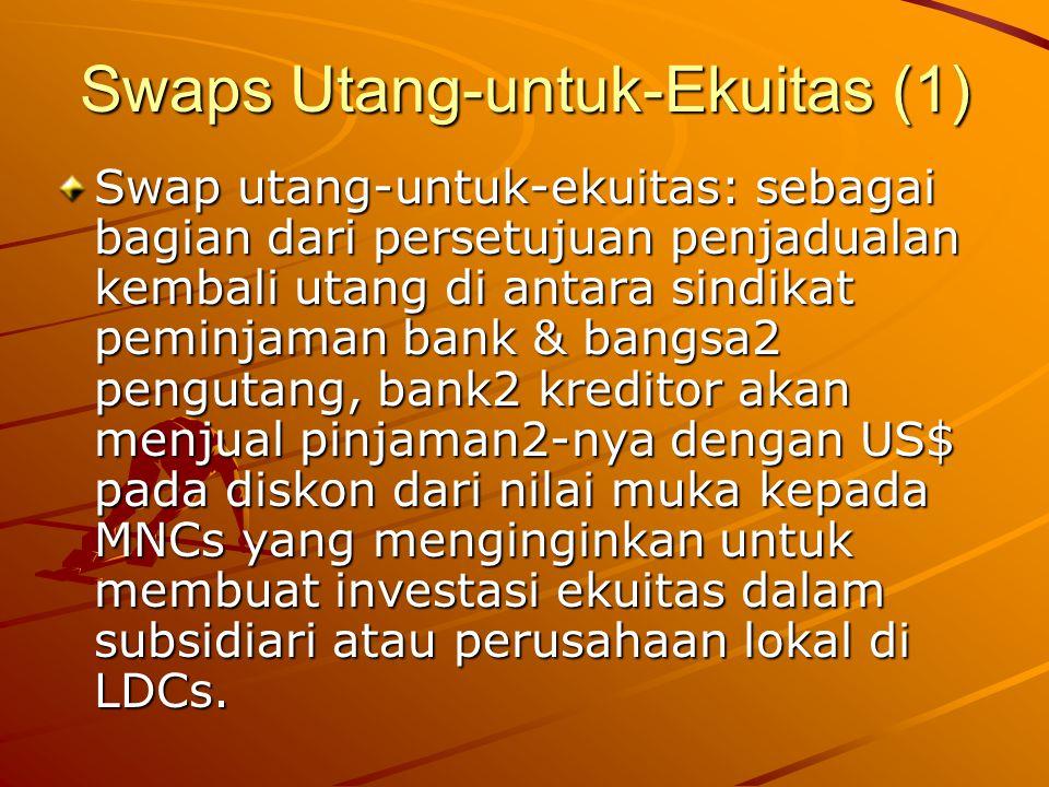 Swaps Utang-untuk-Ekuitas (1)