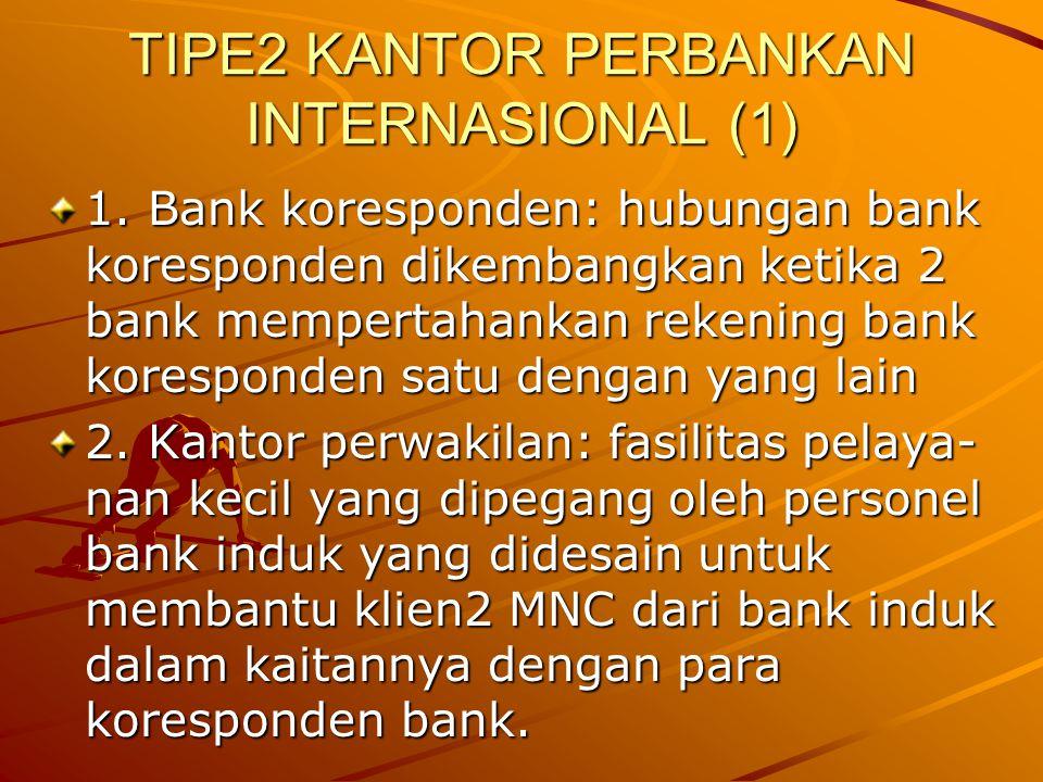 TIPE2 KANTOR PERBANKAN INTERNASIONAL (1)