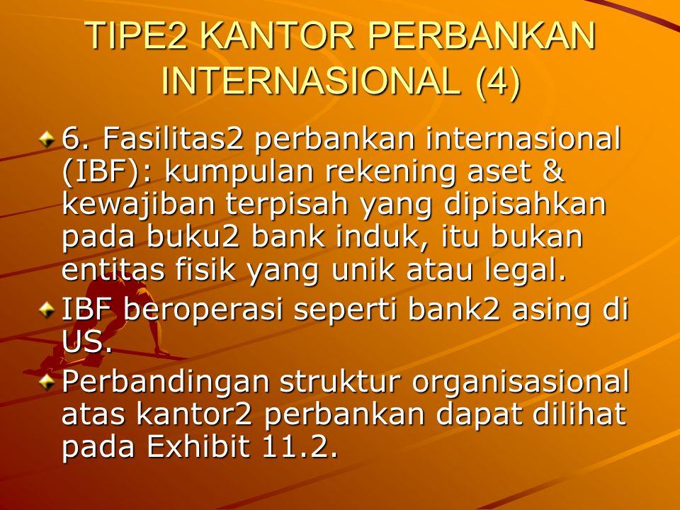 TIPE2 KANTOR PERBANKAN INTERNASIONAL (4)