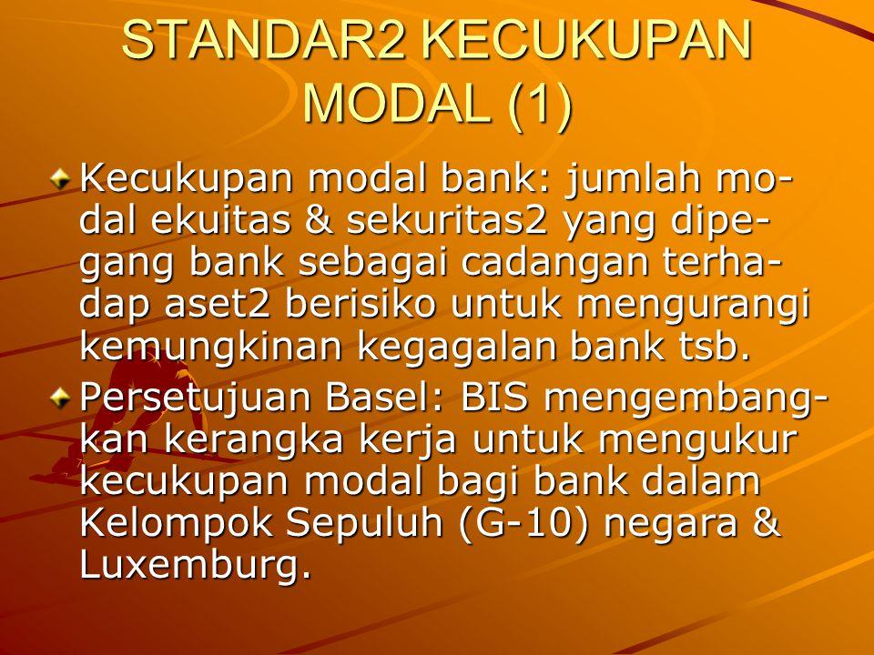 STANDAR2 KECUKUPAN MODAL (1)