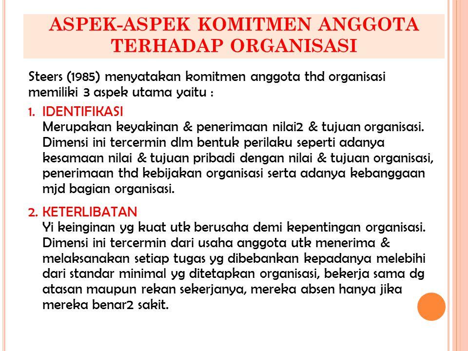 ASPEK-ASPEK KOMITMEN ANGGOTA TERHADAP ORGANISASI