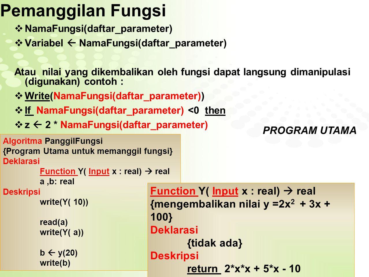 Pemanggilan Fungsi Function Y( Input x : real)  real