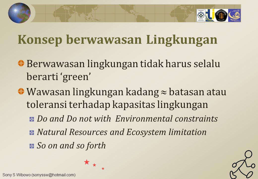 Konsep berwawasan Lingkungan