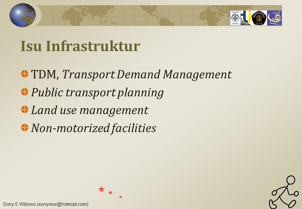Isu Infrastruktur TDM, Transport Demand Management