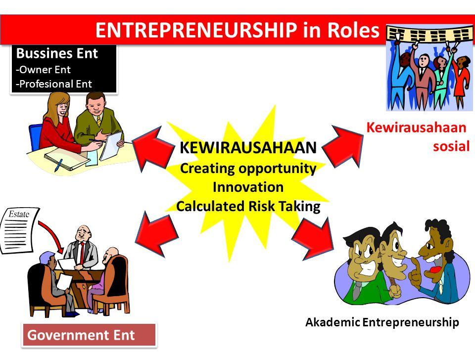 ENTREPRENEURSHIP in Roles
