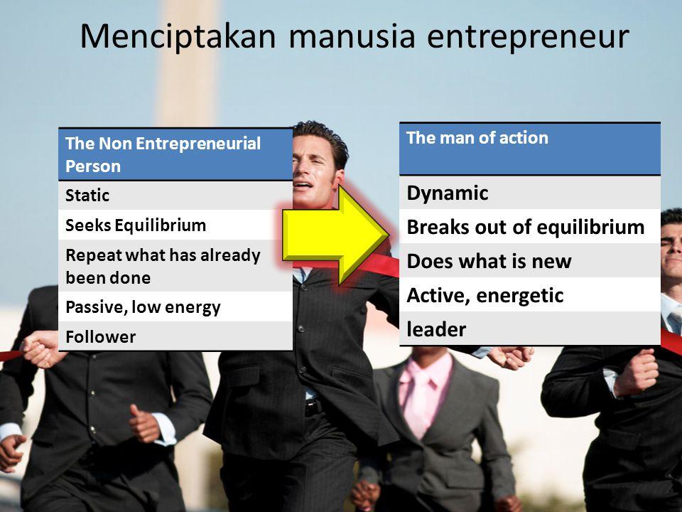 Menciptakan manusia entrepreneur
