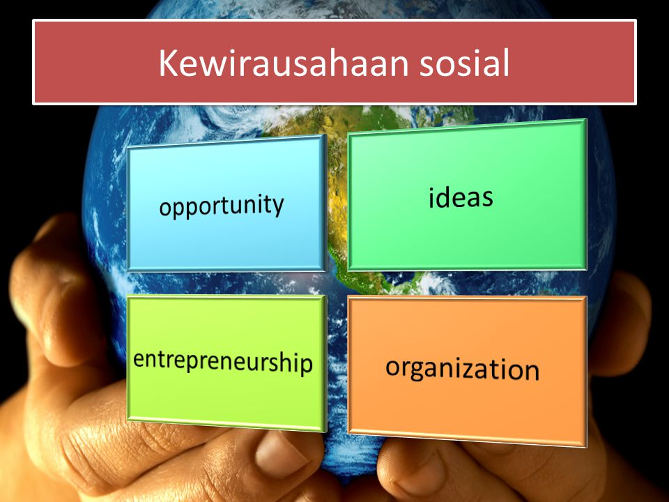 Kewirausahaan sosial opportunity ideas entrepreneurship organization