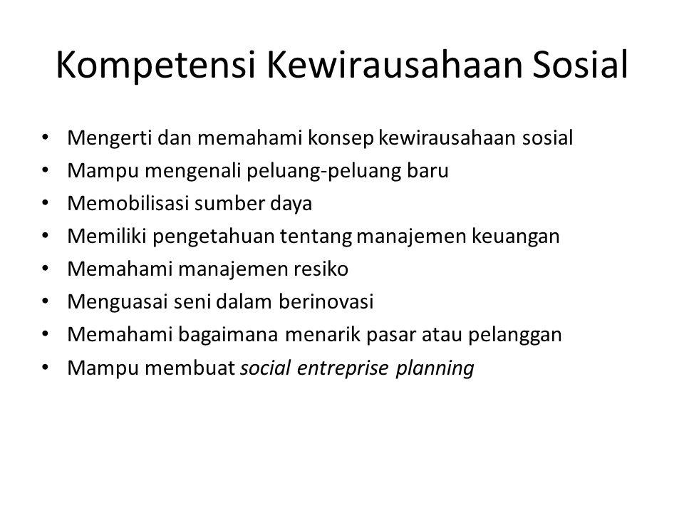 Kompetensi Kewirausahaan Sosial
