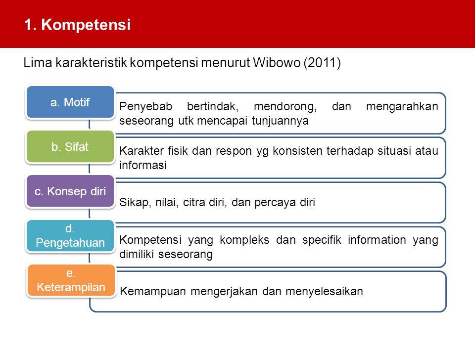 1. Kompetensi Lima karakteristik kompetensi menurut Wibowo (2011)