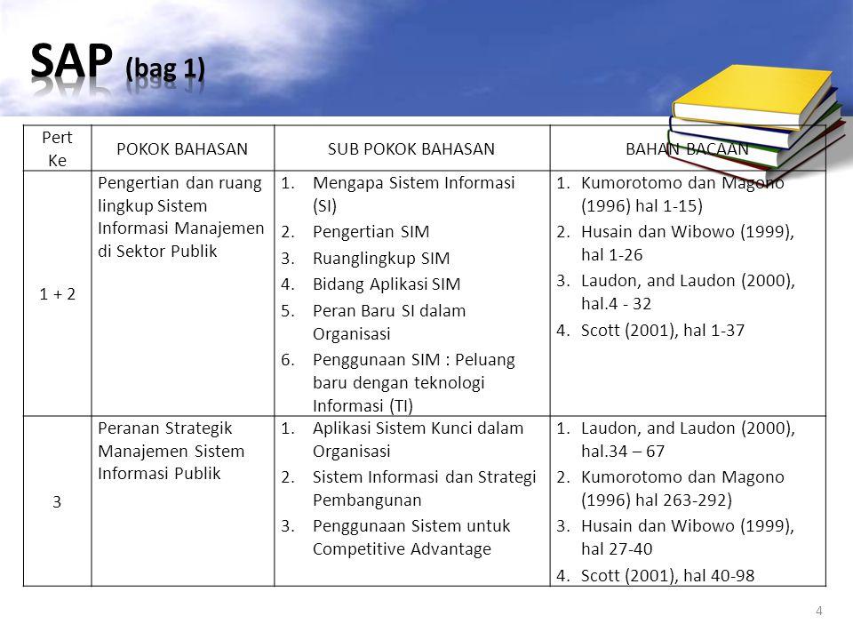 SAP (bag 1) Pert Ke POKOK BAHASAN SUB POKOK BAHASAN BAHAN BACAAN 1 + 2