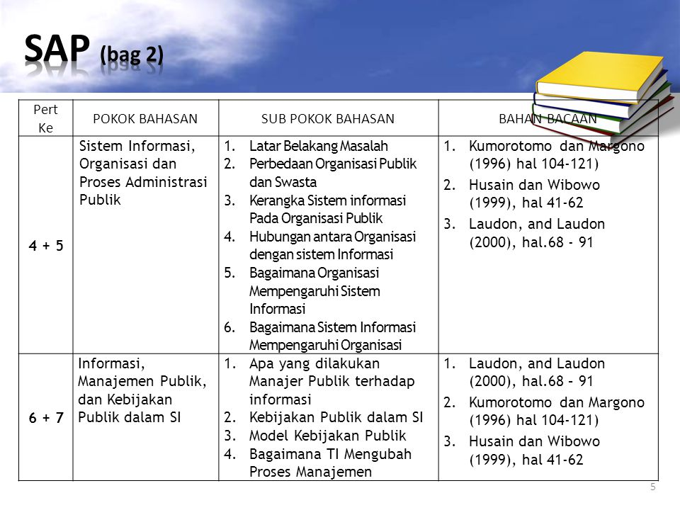 SAP (bag 2) Pert Ke POKOK BAHASAN SUB POKOK BAHASAN BAHAN BACAAN 4 + 5