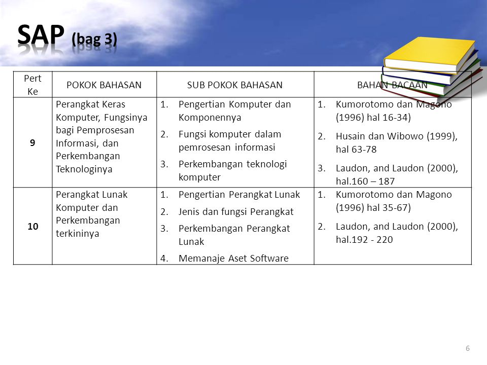 SAP (bag 3) Pert Ke POKOK BAHASAN SUB POKOK BAHASAN BAHAN BACAAN 9