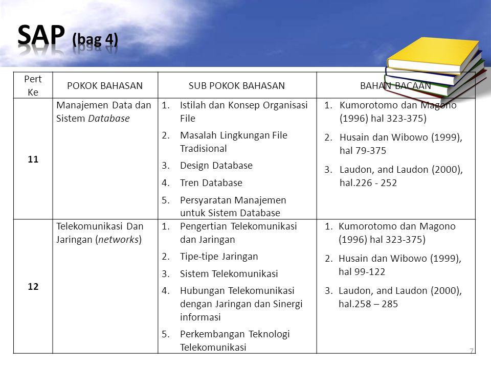SAP (bag 4) Pert Ke POKOK BAHASAN SUB POKOK BAHASAN BAHAN BACAAN 11