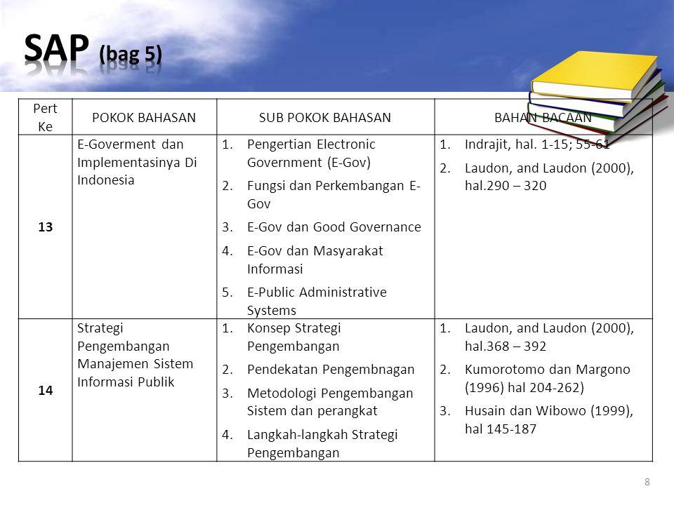 SAP (bag 5) Pert Ke POKOK BAHASAN SUB POKOK BAHASAN BAHAN BACAAN 13
