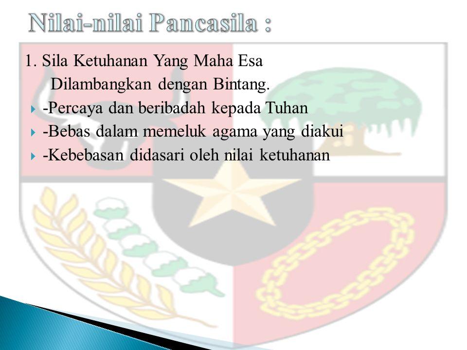 Nilai-nilai Pancasila :