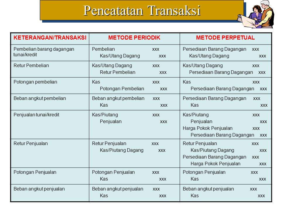 KETERANGAN/TRANSAKSI
