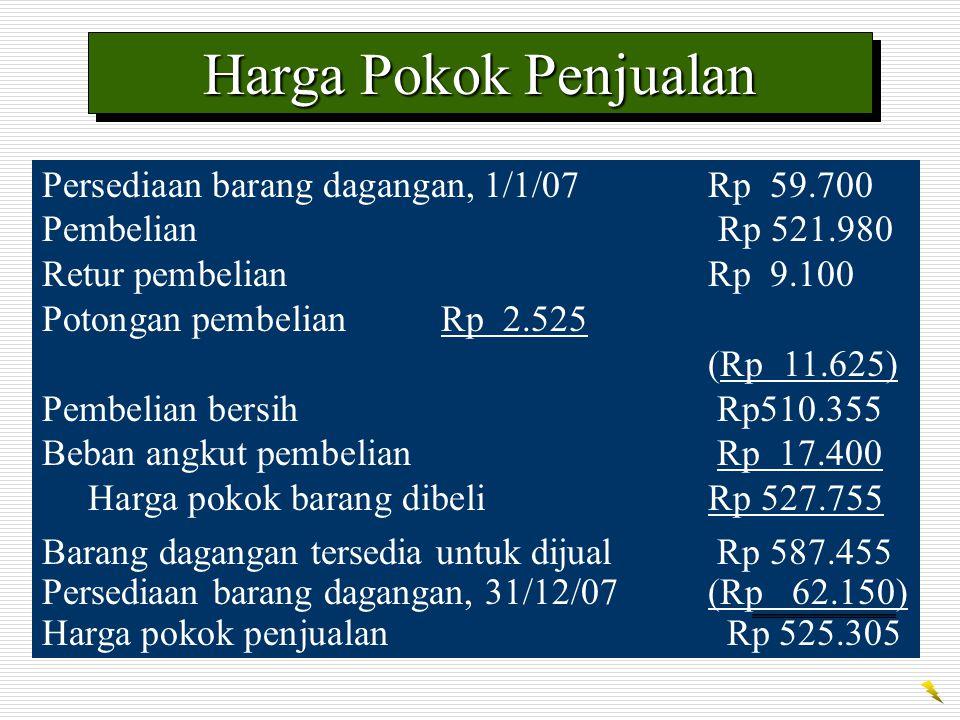 Harga Pokok Penjualan Persediaan barang dagangan, 1/1/07 Rp 59.700