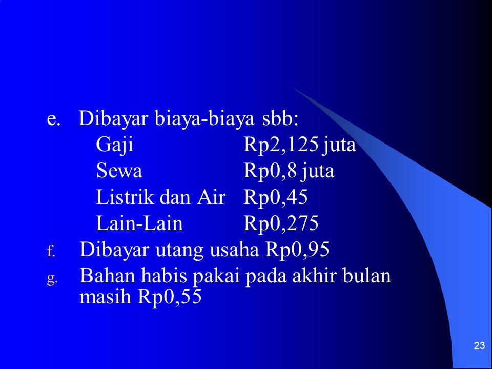 e. Dibayar biaya-biaya sbb: