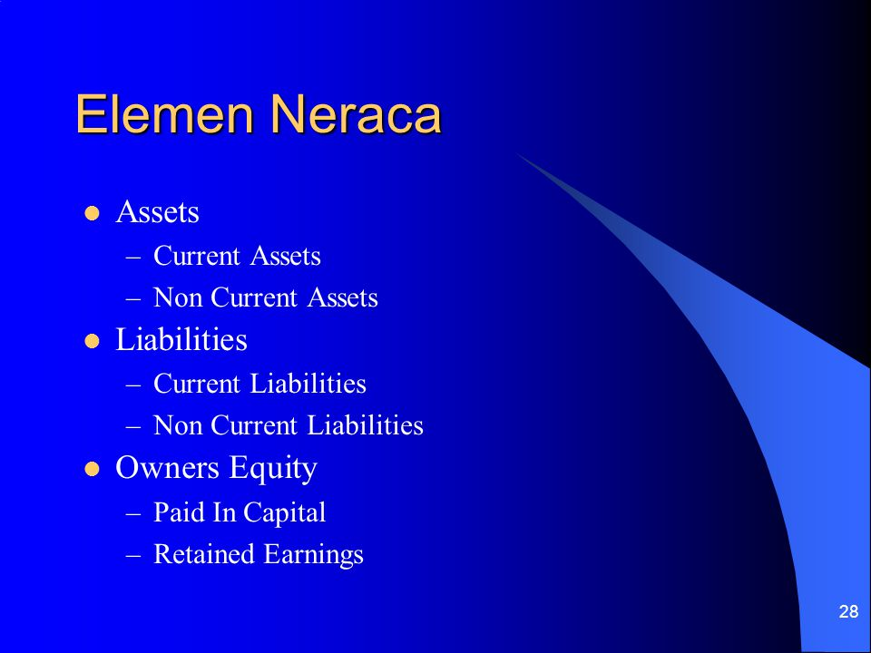 Elemen Neraca Assets Liabilities Owners Equity Current Assets