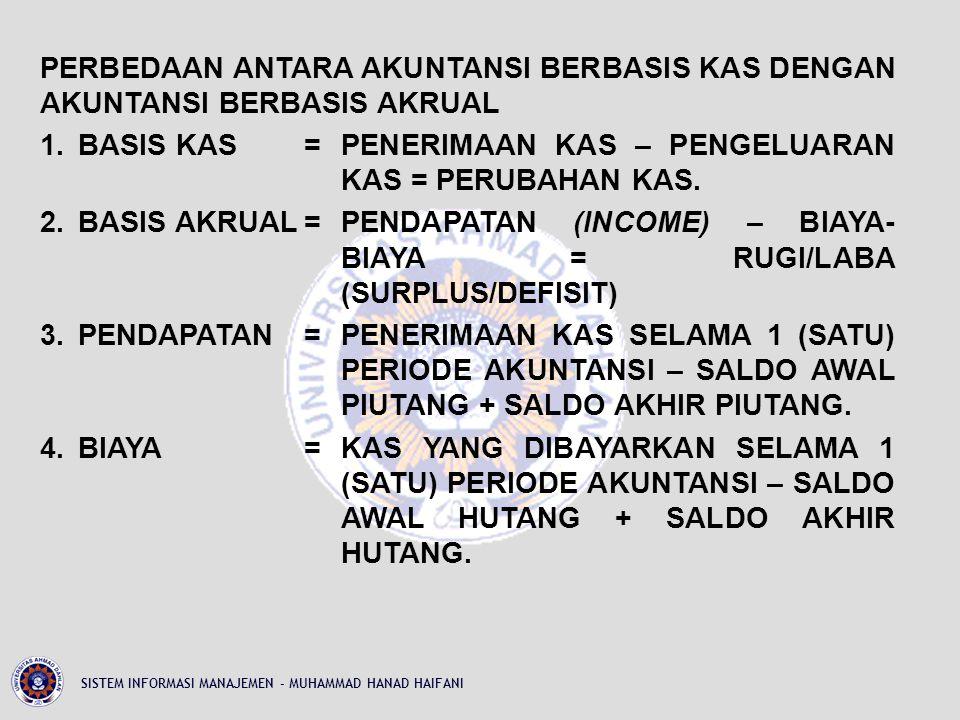 PERBEDAAN ANTARA AKUNTANSI BERBASIS KAS DENGAN AKUNTANSI BERBASIS AKRUAL 1. BASIS KAS = PENERIMAAN KAS – PENGELUARAN KAS = PERUBAHAN KAS. 2. BASIS AKRUAL = PENDAPATAN (INCOME) – BIAYA-BIAYA = RUGI/LABA (SURPLUS/DEFISIT) 3. PENDAPATAN = PENERIMAAN KAS SELAMA 1 (SATU) PERIODE AKUNTANSI – SALDO AWAL PIUTANG + SALDO AKHIR PIUTANG. 4. BIAYA = KAS YANG DIBAYARKAN SELAMA 1 (SATU) PERIODE AKUNTANSI – SALDO AWAL HUTANG + SALDO AKHIR HUTANG.