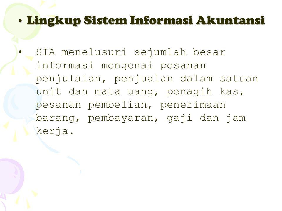 Lingkup Sistem Informasi Akuntansi