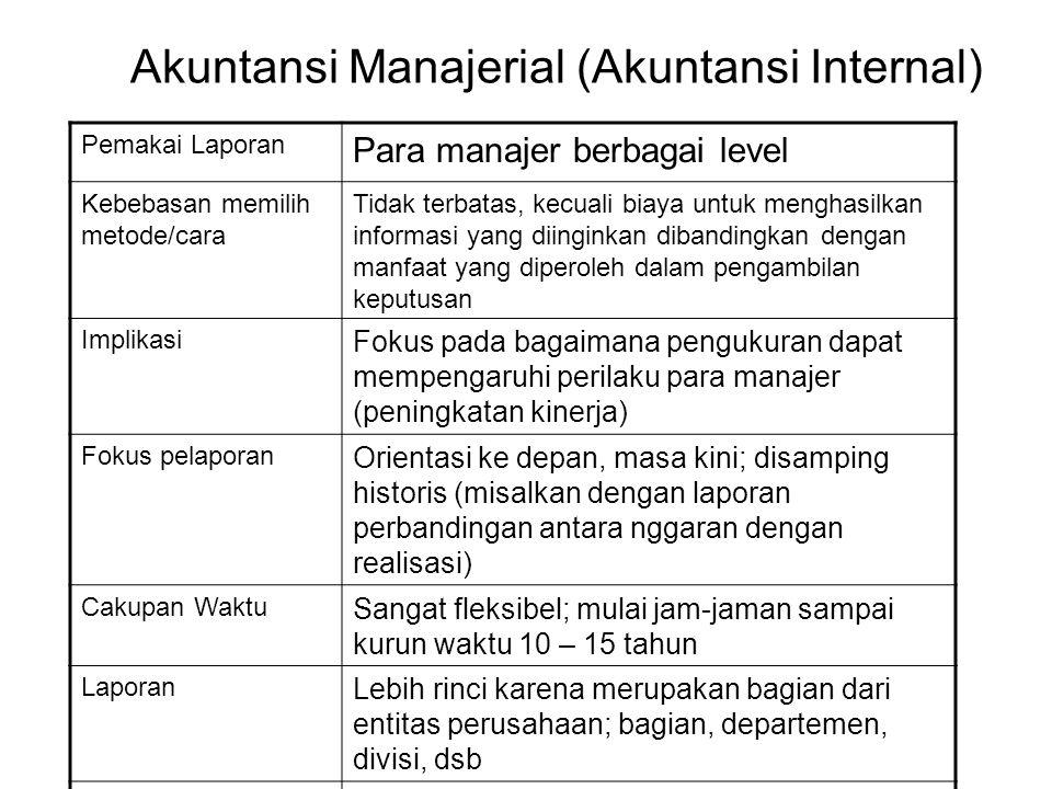 Akuntansi Manajerial (Akuntansi Internal)