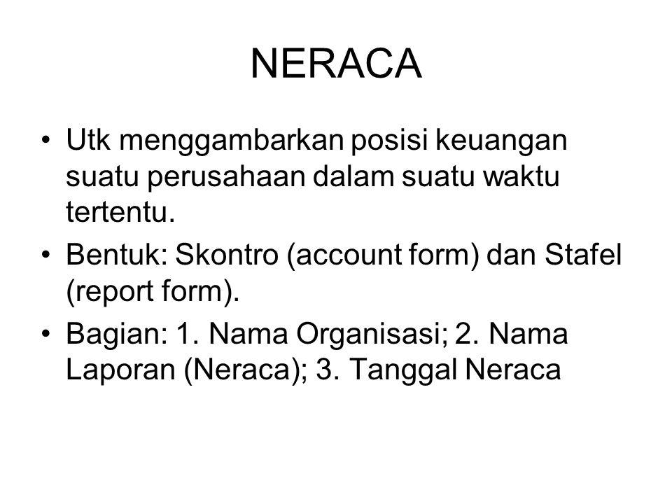 NERACA Utk menggambarkan posisi keuangan suatu perusahaan dalam suatu waktu tertentu. Bentuk: Skontro (account form) dan Stafel (report form).