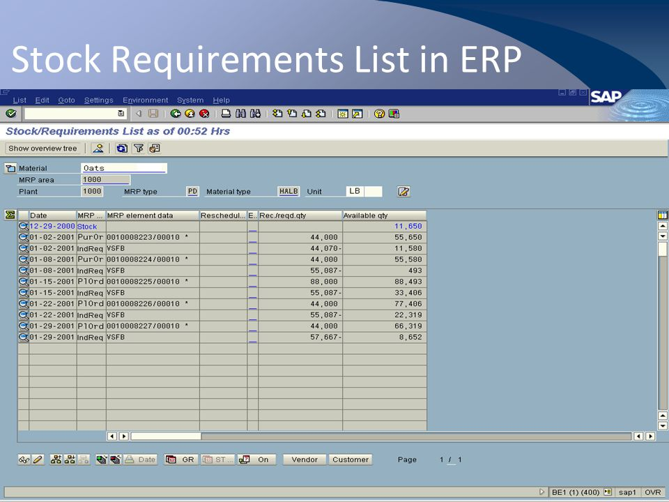 Stock Requirements List in ERP