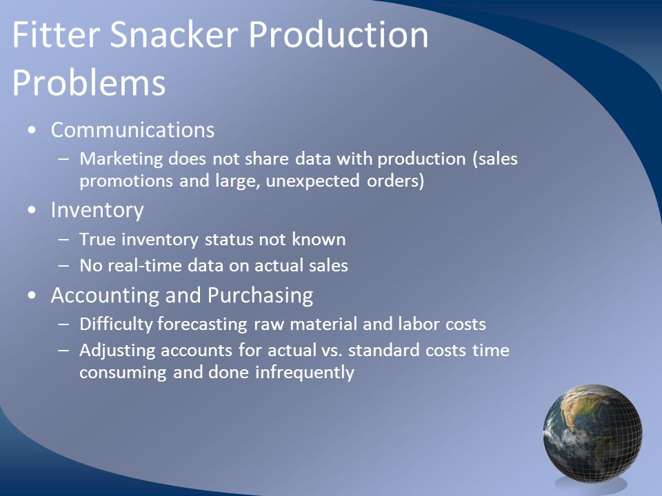 Fitter Snacker Production Problems