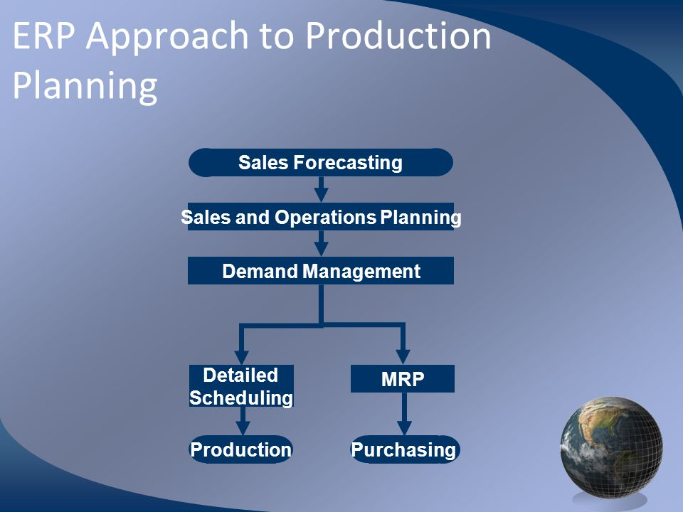 ERP Approach to Production Planning