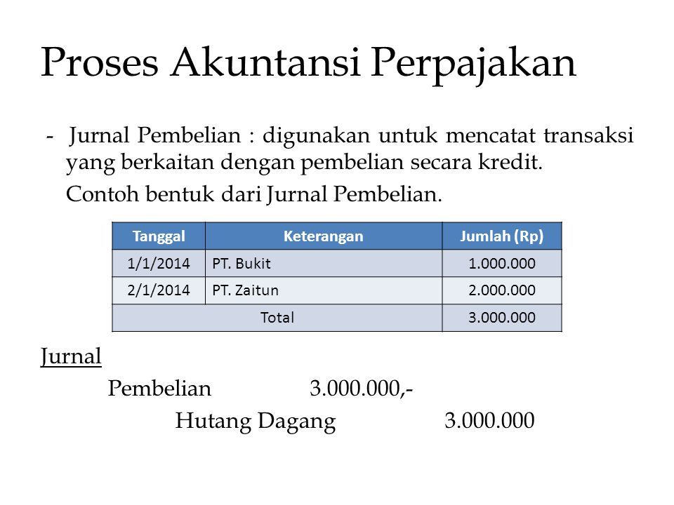 Proses Akuntansi Perpajakan