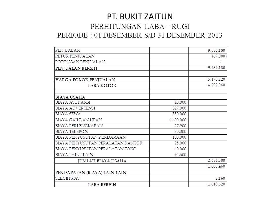 PT. BUKIT ZAITUN PERHITUNGAN LABA – RUGI PERIODE : 01 DESEMBER S/D 31 DESEMBER 2013