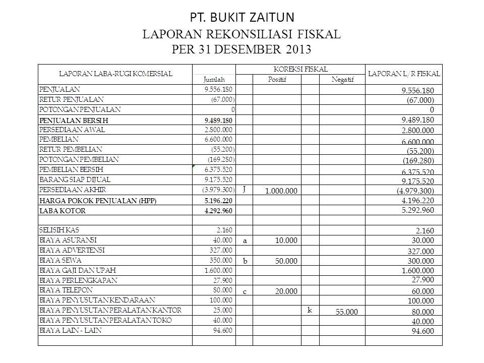 PT. BUKIT ZAITUN LAPORAN REKONSILIASI FISKAL PER 31 DESEMBER 2013