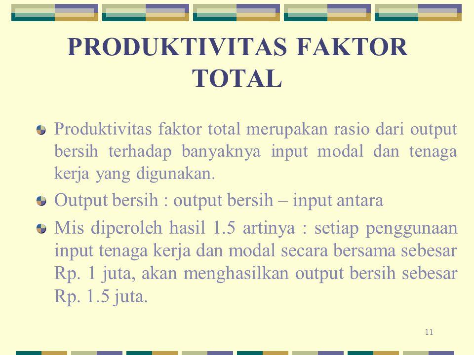PRODUKTIVITAS FAKTOR TOTAL