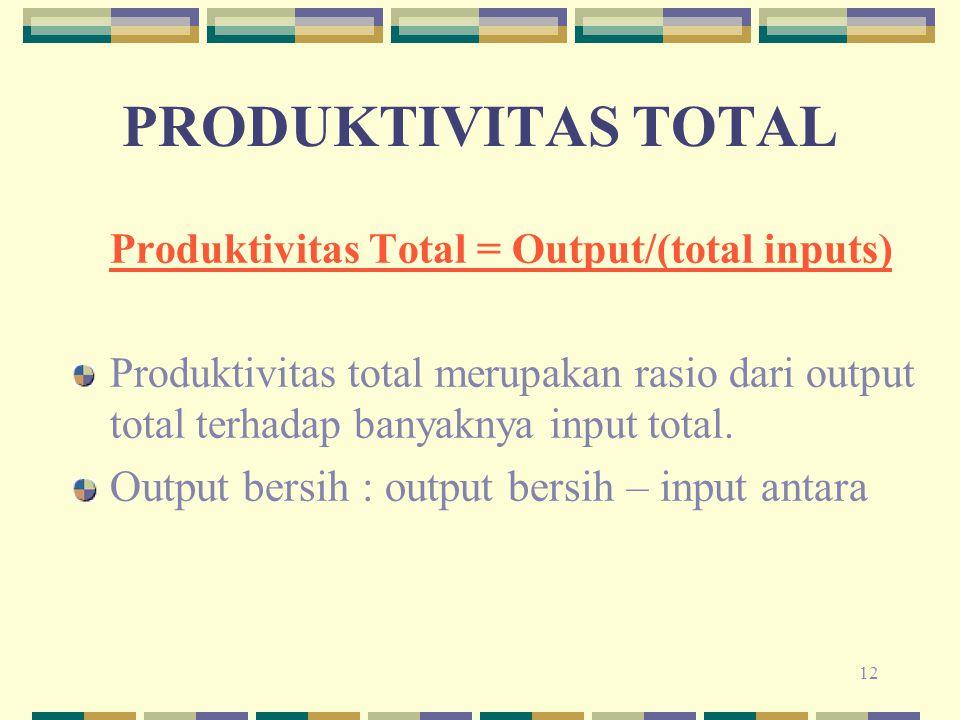 PRODUKTIVITAS TOTAL Produktivitas Total = Output/(total inputs)