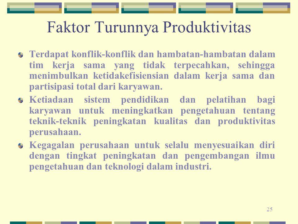 Faktor Turunnya Produktivitas