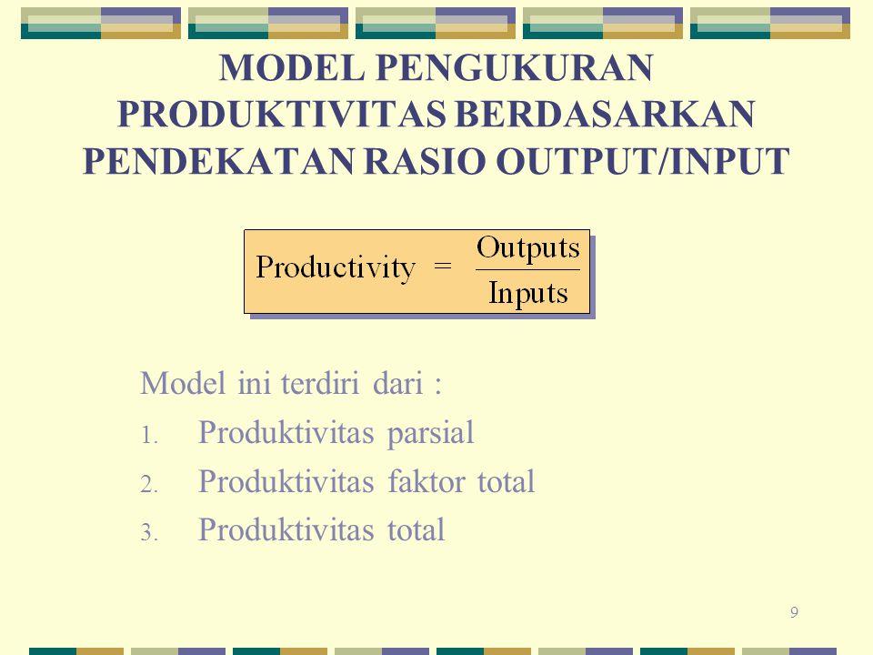 MODEL PENGUKURAN PRODUKTIVITAS BERDASARKAN PENDEKATAN RASIO OUTPUT/INPUT