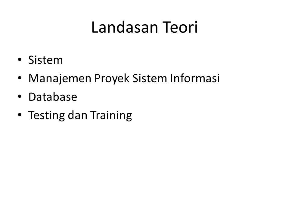 Landasan Teori Sistem Manajemen Proyek Sistem Informasi Database