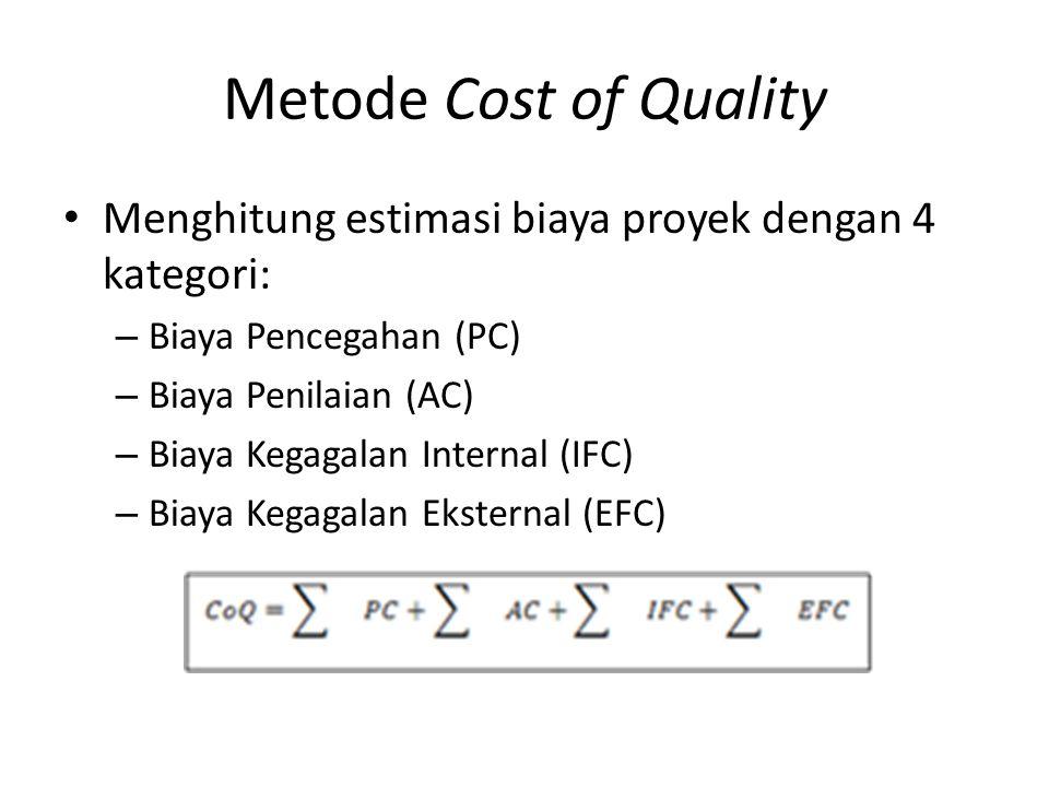 Metode Cost of Quality Menghitung estimasi biaya proyek dengan 4 kategori: Biaya Pencegahan (PC) Biaya Penilaian (AC)