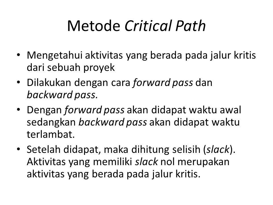 Metode Critical Path Mengetahui aktivitas yang berada pada jalur kritis dari sebuah proyek. Dilakukan dengan cara forward pass dan backward pass.