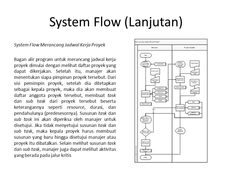 System Flow (Lanjutan)
