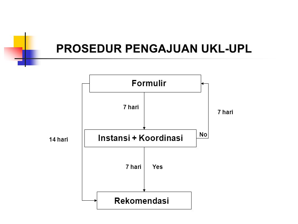 PROSEDUR PENGAJUAN UKL-UPL