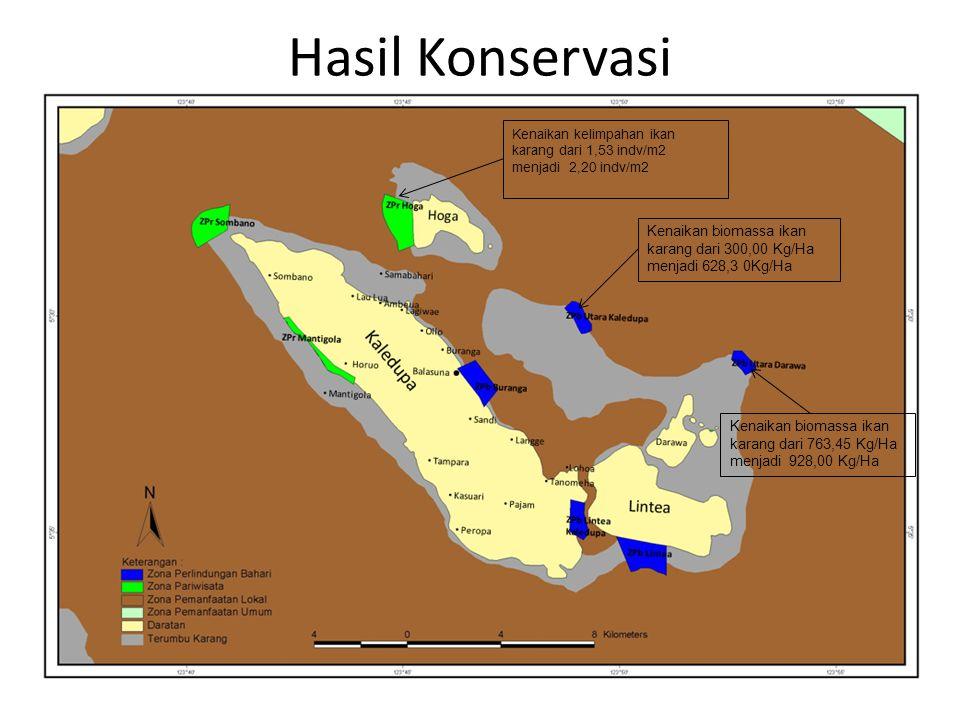 Hasil Konservasi Capaian Hasil Konservasi : 1. Zona Pariwisata Hoga