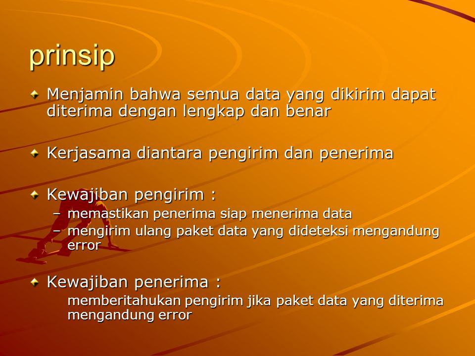 prinsip Menjamin bahwa semua data yang dikirim dapat diterima dengan lengkap dan benar. Kerjasama diantara pengirim dan penerima.