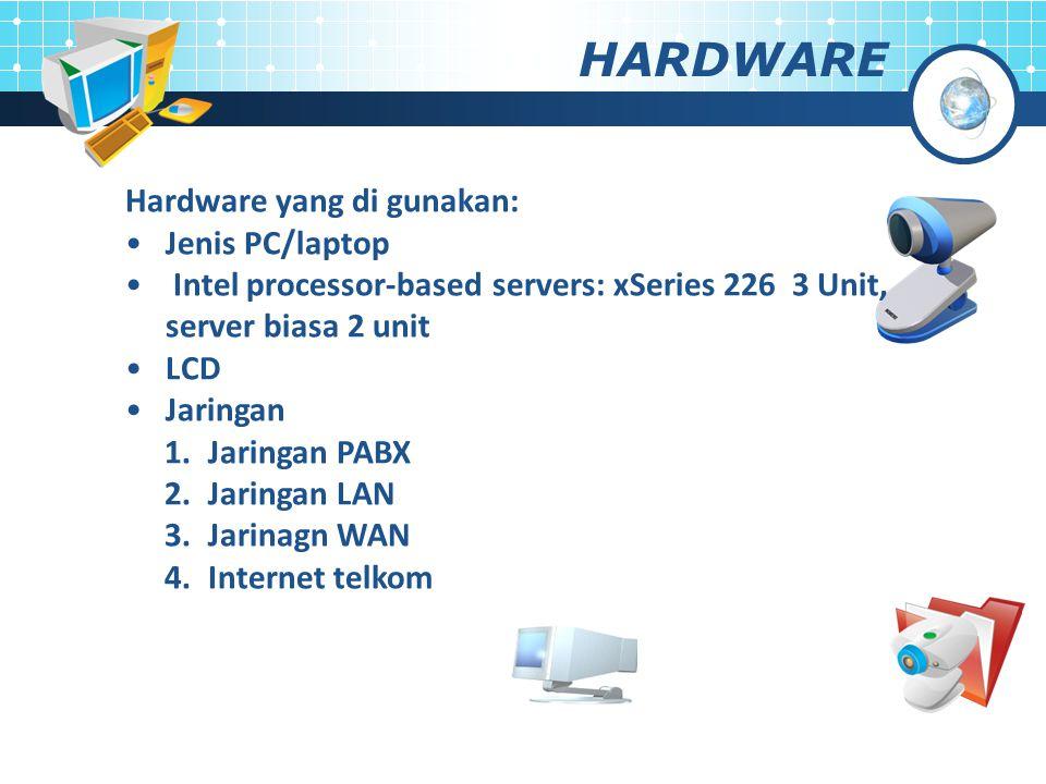 HARDWARE Hardware yang di gunakan: Jenis PC/laptop