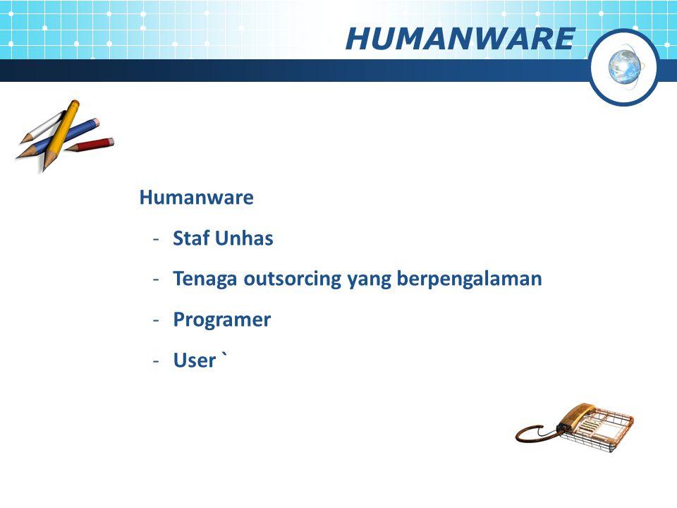 HUMANWARE Humanware Staf Unhas Tenaga outsorcing yang berpengalaman
