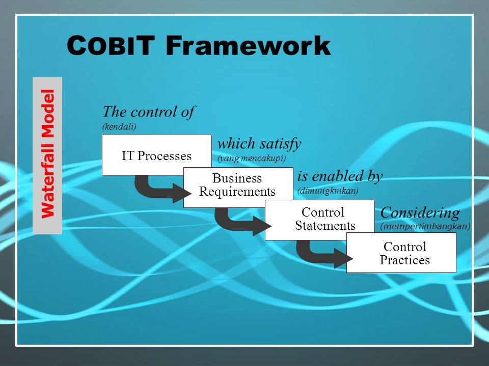 COBIT Framework Waterfall Model The control of which satisfy
