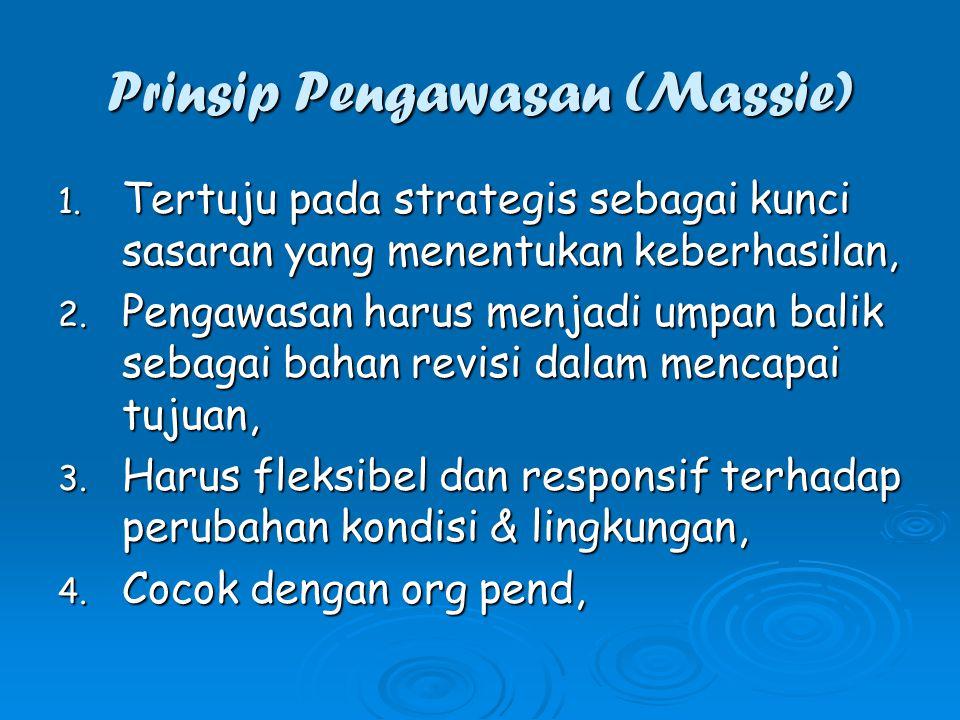 Prinsip Pengawasan (Massie)