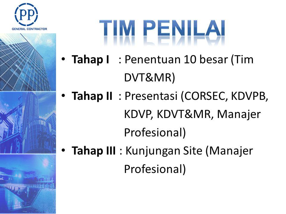Tim Penilai Tahap I : Penentuan 10 besar (Tim DVT&MR)